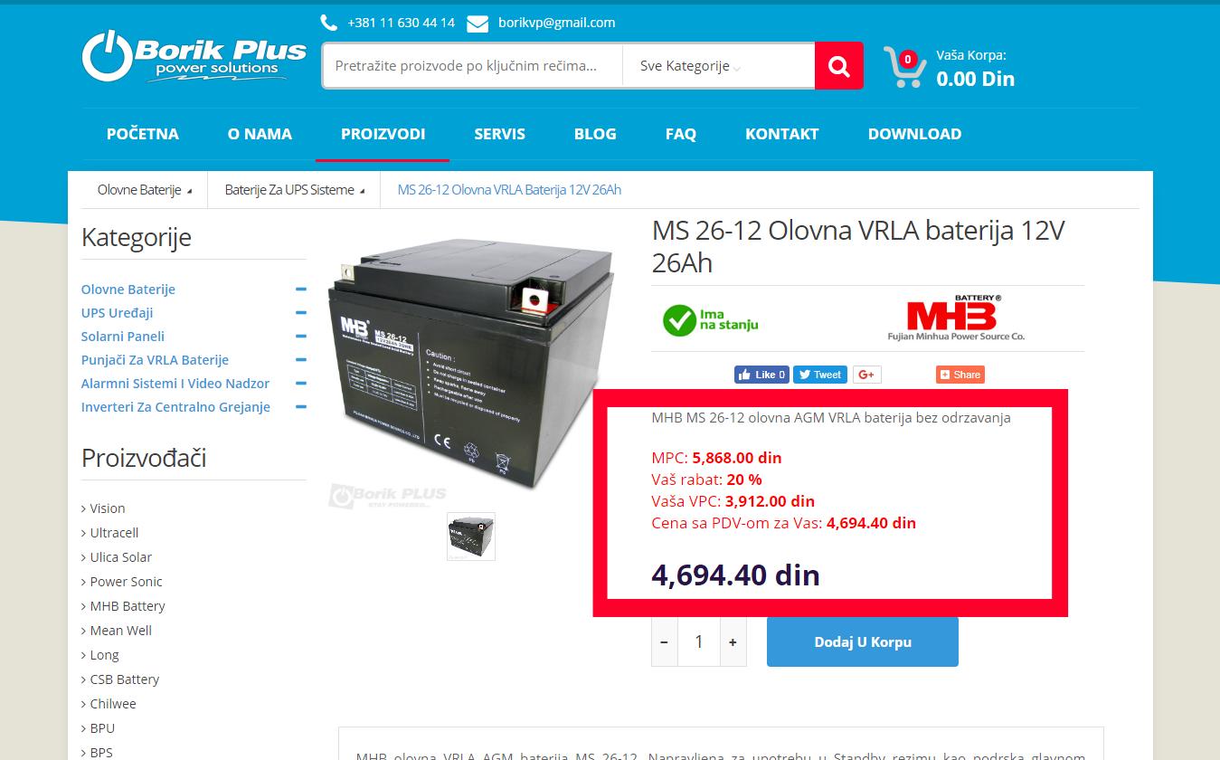 Izrada online kupovina