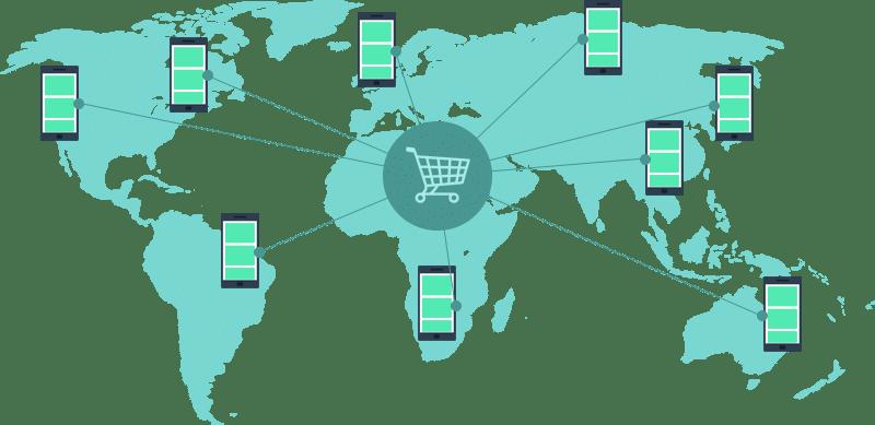 Kupovina preko mobilnog